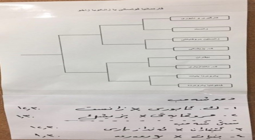 A Futsal Tournament Will Be Conducted at the University of Zakho